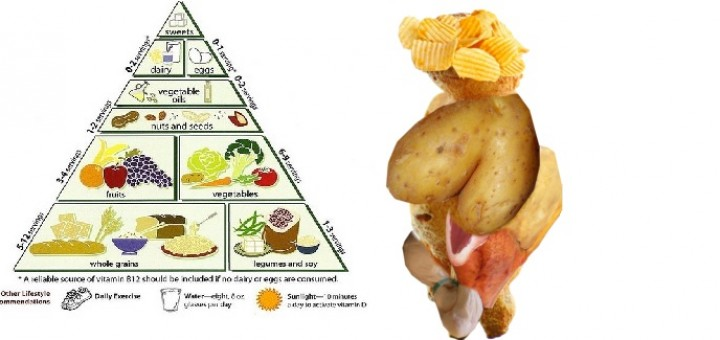 dieta-sana--cibi-ingrassare