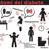 sintomi-diabete